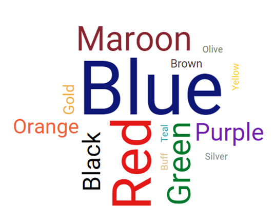 Primary colors - NCAA Basketball teams